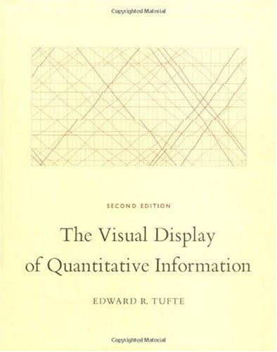 Visual Display of Quantitative Information, The