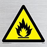 Fire symbol only - Warning Sign