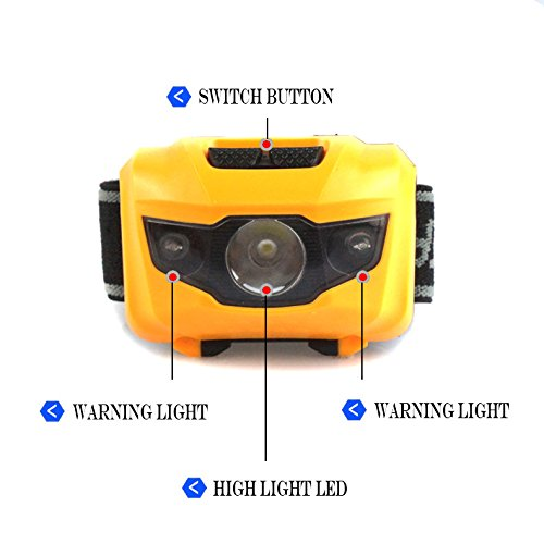 Easy-to-Use-Super-Bright-LED-Headlamp-Great-for-Camping-Hiking-Dog-Walking-Running-and-Kids-One-of-the-Lightest-14-oz-Best-Headlights-Water-Shock-Resistant-with-Red-Strobe
