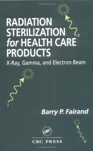 Radiation Sterilization for Health Care Products: X-Ray, Gamma, and Electron Beam