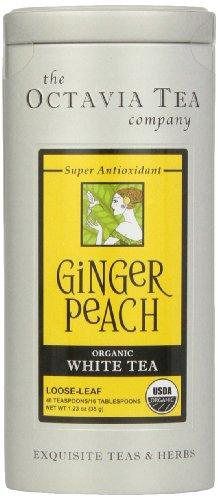 Tea With Highest Antioxidants