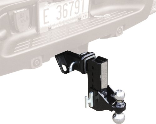 Review Of Inventive 9125 Black Hitch Kit