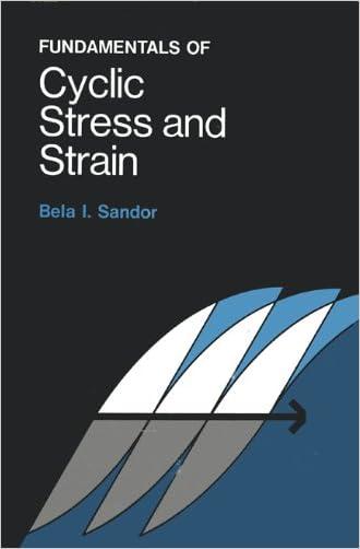 Fundamentals of Cyclic Stress and Strain