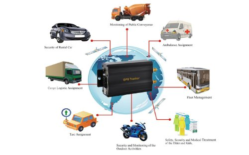 G204 GPS Car Tracker for Global Vehicle Tracking with GSM, Quad-band Connectivity Technology - Full-Range of Fleet Management and Vehicle Protection Systems