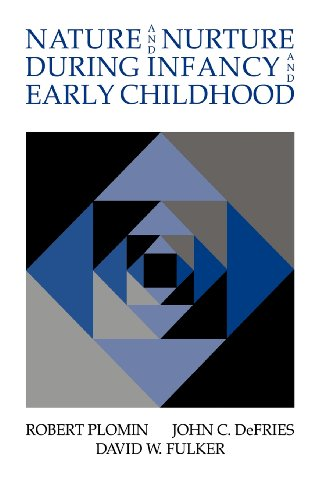Motor Development Early Childhood