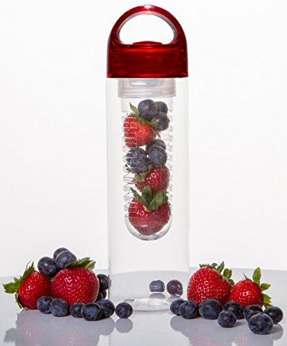 Bottle Dishwasher Basket