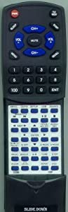 COBY Replacement Remote Control for DVD958