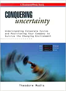 Conquering Uncertainty: Understanding Corporate Cycles and