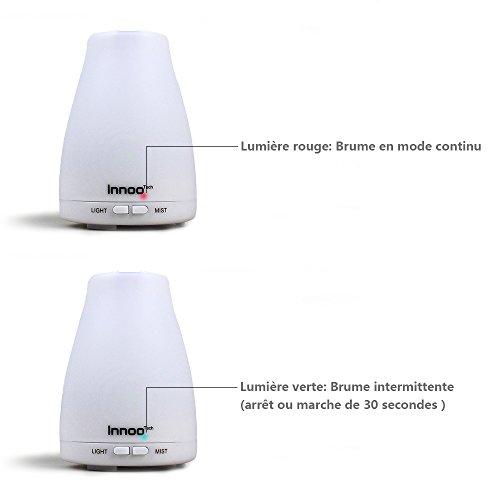 InnooTech-100ml-Diffusore-di-Aromi-a-Ultrasuoni-Aromaterapia-Terapie-Alternative-Diffusore-di-Oli-Essenziali-Umidificatore-Ultrasonico-Diffusore-di-Essenze-Foschia-Fredda-LED-7-Colori-Autospegnimento-