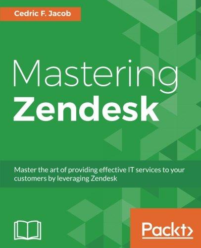 Buy Zendesk Now!