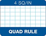 TOPS Quadrille Pad, Gum-Top, 8-1/2 x 11 Inches, Quad Rule , White Paper, 50 Sheets per Pad (33041)