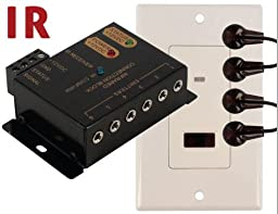 Sewell Direct SW-29309 BlastIR In-Wall Emitter and Receiver Wall Plate Kit