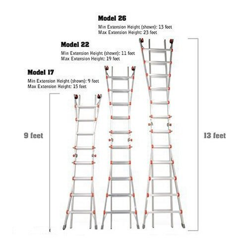 Little Giant 10103lgw 300 Pound Duty Rating Ladder System