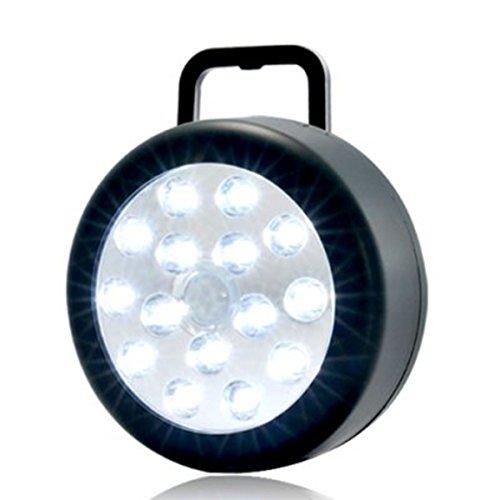 Elite Portable Bright White Led Light