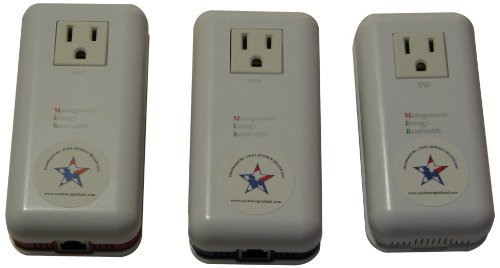 Cool Energy Island CEI3HEMHAKIT1 CEI 3-Adapter Energy Monitoring & Management and Home Automation Kit