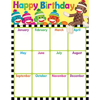 Birthday Sock Monkeys Learning Chart