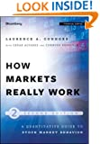 How Markets Really Work: Quantitative Guide to Stock Market Behavior