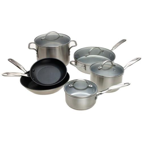Kitchen Advice Need New Cookware Democratic Underground