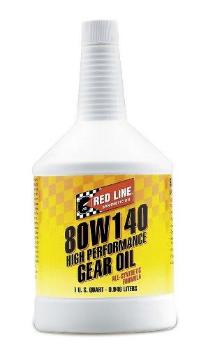 Range Bottle Gas front-636451