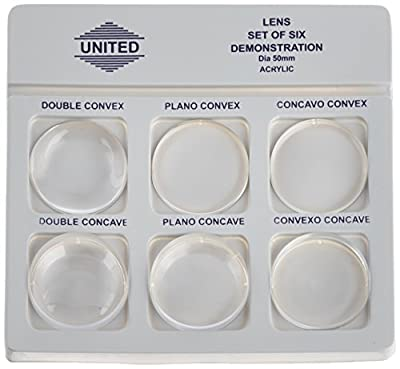 United Scientific LSTA50 Acrylic Demonstration Lens Set, 6 Pieces, 50mm Diameter by United Scientific Supplies
