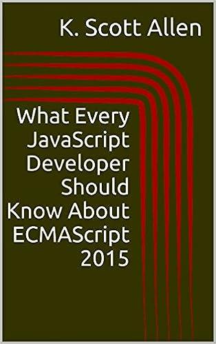 What Every JavaScript Developer Should Know About ECMAScript 2015