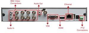Sistema de Vigilancia Q-See QT5682-5L7-1 de 8 canales 960H DVR con 4 cámaras  de alta resolución, 1 cámara Pan-Tilt y disco duro preinstalado de 1TB, negro