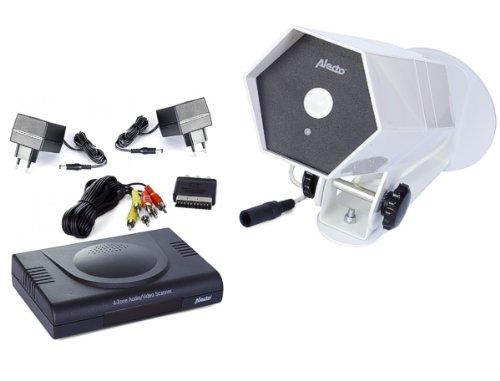 funk berwachungskamera set video berwachungssystem. Black Bedroom Furniture Sets. Home Design Ideas