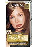 L'Oreal Recital Preference Permanent Hair Colourant 5.54 Castile Mahogany Copper