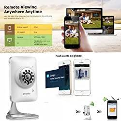 Zmodo 720P HD WiFi Mini IP Security Camera Baby Monitor Support 64G SD Cards Storage Two Way Audio 2.1mm Lens