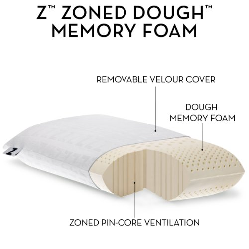 Z by Malouf ZONED MEMORY FOAM Pillow with Velour Removeable Cover, KING-HIGH LOFT-FIRM