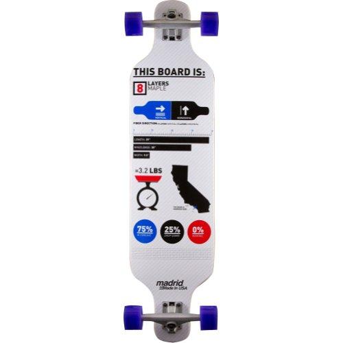 Madrid D.T.F Freeride Complete Skateboard – Infographics / 39″ L x 9.5″ W x 30″ WB