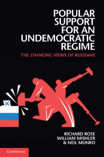 Popular Support for an Undemocratic Regime: The Changing...