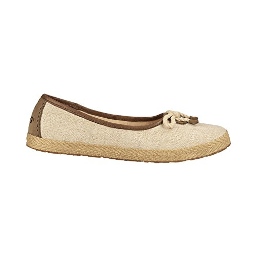 Ugg Syleste Flat Slip On Shoes