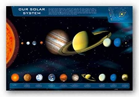 System Posters gb Eye Our Solar System Poster