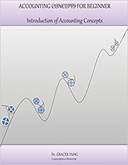 Accounting Concepts For Beginner: Introduction Of Accounting Concepts