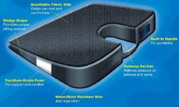 As Seen On Tv Sesmc6 Seat Solution Orthopedic Seat Cushion