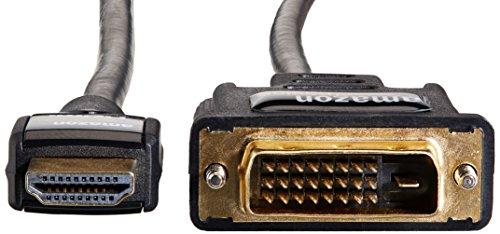 デュアルモニターHDMI-DVI変換ケーブル