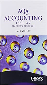 aqa accounts