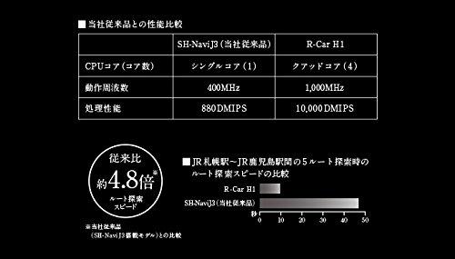 [三菱/MITSUBISHI] フルセグ・ワンセグ対応地上デジタルチューナー(1seg+12seg)内蔵7V型WVGAモニター/DVD/CD対応(Bluetooth内蔵) DIATONE SOUND. NAVI 【品番】 NR-MZ100PREMI