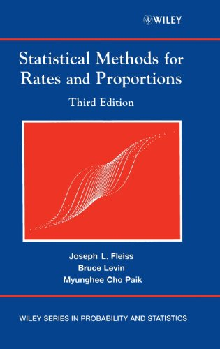 Statistical Methods for Rates & Proportions