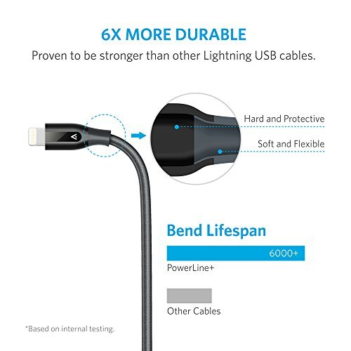 Anker-Powerline-6ft-lightning-cable