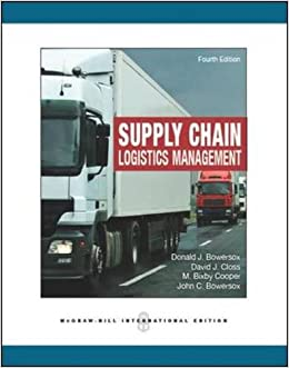 a study of the effectiveness of information technology in amazons supply chain management Case study on amazoncom's supply chain management customer relationship management (crm) and information technology supply chain management of amazoncom www.