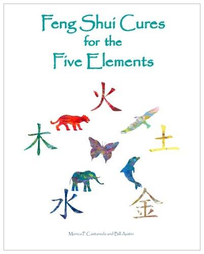 Feng Shui: Feng Shui Element Cure & Remedy