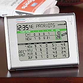 <b>SportsCast Wireless Football Scoreboard</b>
