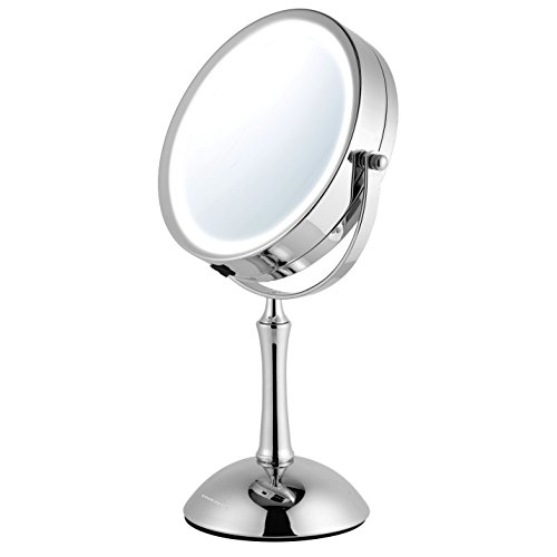Top 5 Best Ring Light Mirror For Sale 2016 Product
