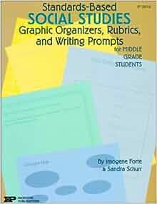 6tth grade social studies essay writing rubric