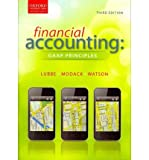 Accounting GAAP