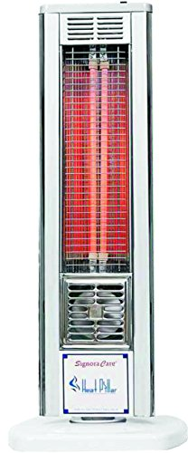 SCHP - 805 1500W Room Heater