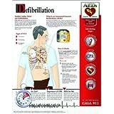 Understanding Defibrillation Poster