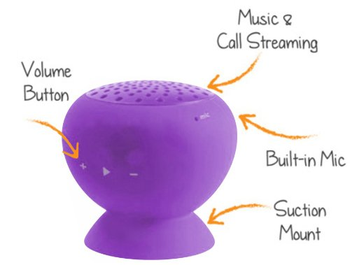 Mini Portable Bluetooth Speaker - Great Sound, Water Resistant With Built-in Microphone - Purple